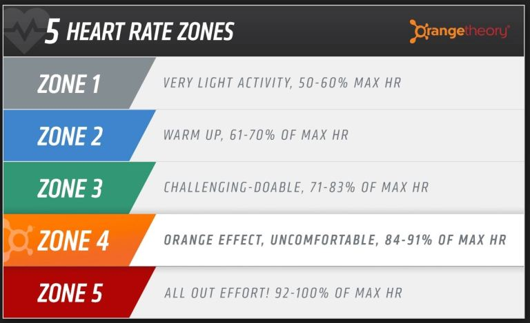 heart rate zones.JPG